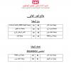 نتائج مقابلات دوري الجمعيات بمدار أيت ملول 2013/2014 إلى حدود الساعة