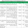 قرارات الترخيص الممنوح للجمعيات والمؤسسات بتاريخ محضر اللجنة ليوم 18 ماي 2016