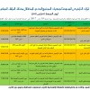 قرارات التراخيص الممنوحة لجمعيات المجتمع المدني لإستغلال مختلف المرافق الجماعية (يوم الجمعة 03 مارس 2017)