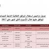 جدول تراخيص استغلال المرافق الثقافية التابعة للجماعة الموافق عليها خلال الأسبوع الثاني لشهر ماي 2017