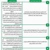 ملخص مقررات الدورة الاستثنائية لشهر ابريل 2018