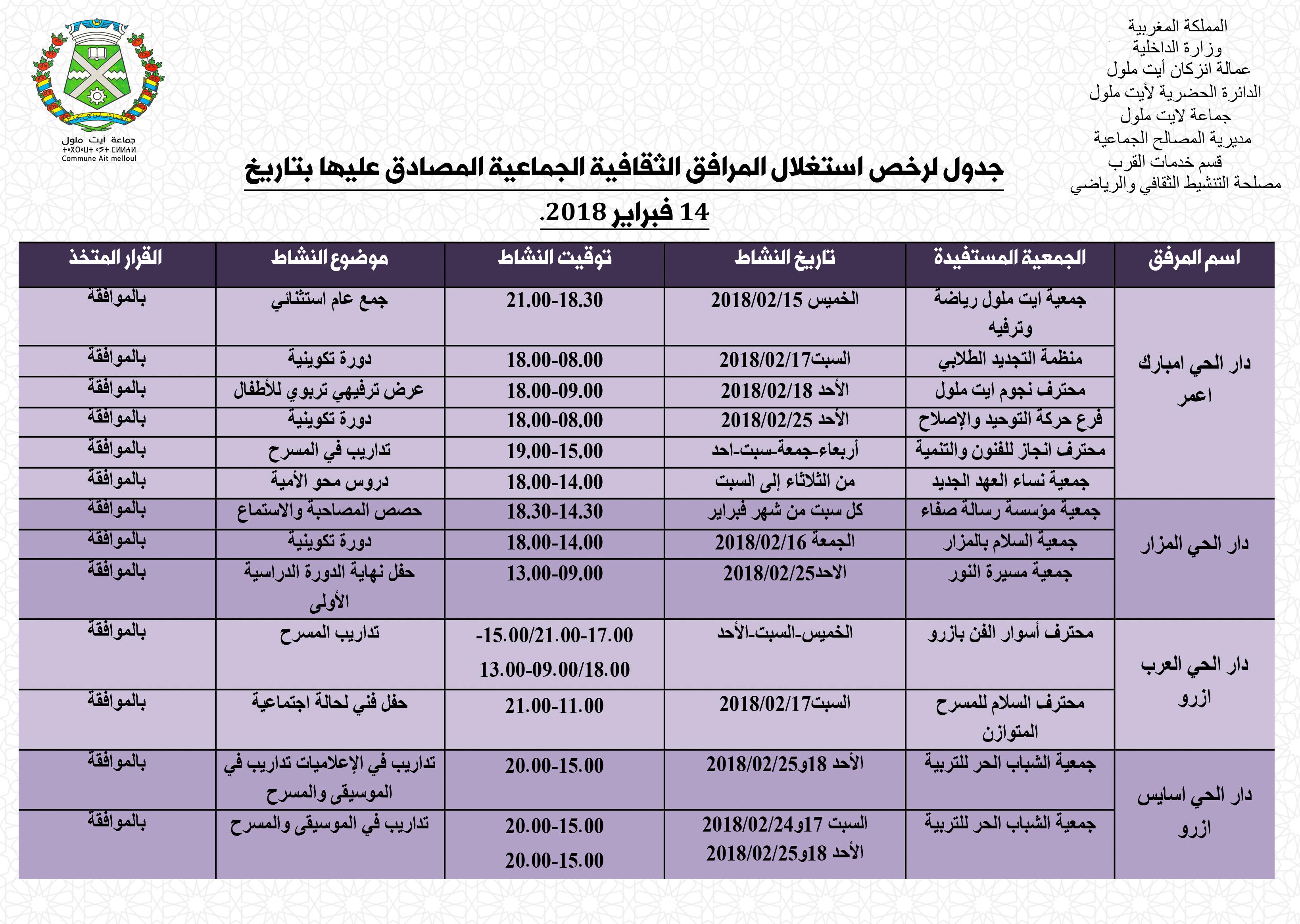 جدول الرخص شهر فبراير2018