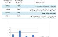 التقرير السنوي لتقييم  وتتبع برنامج عمل الجماعة2017-2018