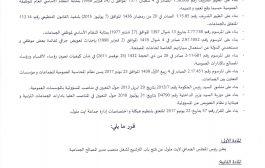 إعلان فتح باب الترشيح لمناصب المسؤولية بجماعة أيت ملول (مدير المصالح )
