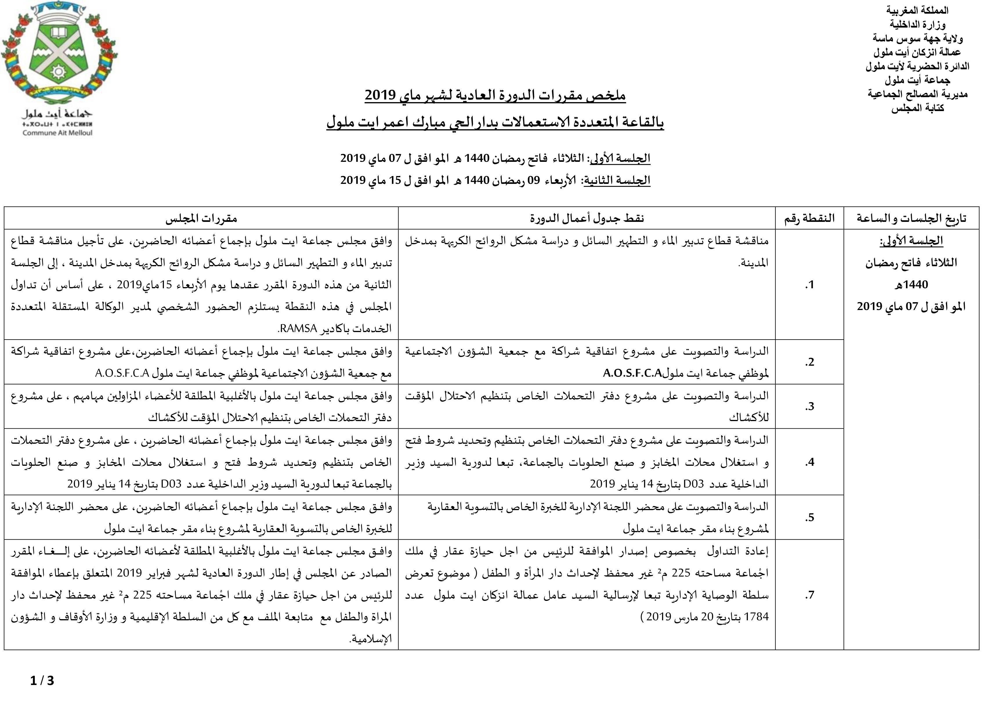 ملخص مقررات الدورة العادية للمجلس الجماعي لأيت ملول لشهر ماي 2019