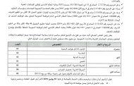 إعلان بفتح باب الترشيح لشغل المناصب الشاغرة بميزانية جماعة أيت ملول