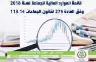 قائمة الموارد المالية للجماعة لسنة 2018 - وفق المادة 275 لقانون الجماعات 113.14