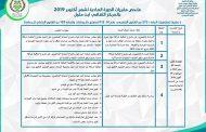 ملخص مقررات المجلس الجماعي لأيت ملول - دورة أكتوبر 2019