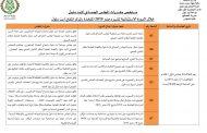 ملخص مقررات المجلس الجماعي لأيت ملول  خلال الدورة الإستثنائية لشهر دجنبر 2019 المتخذة بالمركز الثقافي أيت ملول