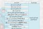CADRE DU PROGRAMME PREVISIONNEL ANNEE BUDGETAIRE 2020 (EQUIPEMENT-FONCTIONNEMENT )