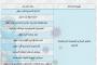التقرير اليومي لأنشطة المكتب الصحي الجماعي لتعقيم وتطهير المرافق والأماكن العمومية بأيت ملول من 18 إلى 23 ماي 2020.