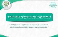 ملخص مقررات مجلس جماعة أيت ملول المتخذة خلال الجلسات غير مفتوحة للعموم للدورة الاستثنائية لشهر يوليوز 2020 المنعقدة بدار الحي مبارك اوعمر ايت ملول.