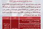 إعلان تمديد مدة الدورة العادية لشهر فبراير 2021
