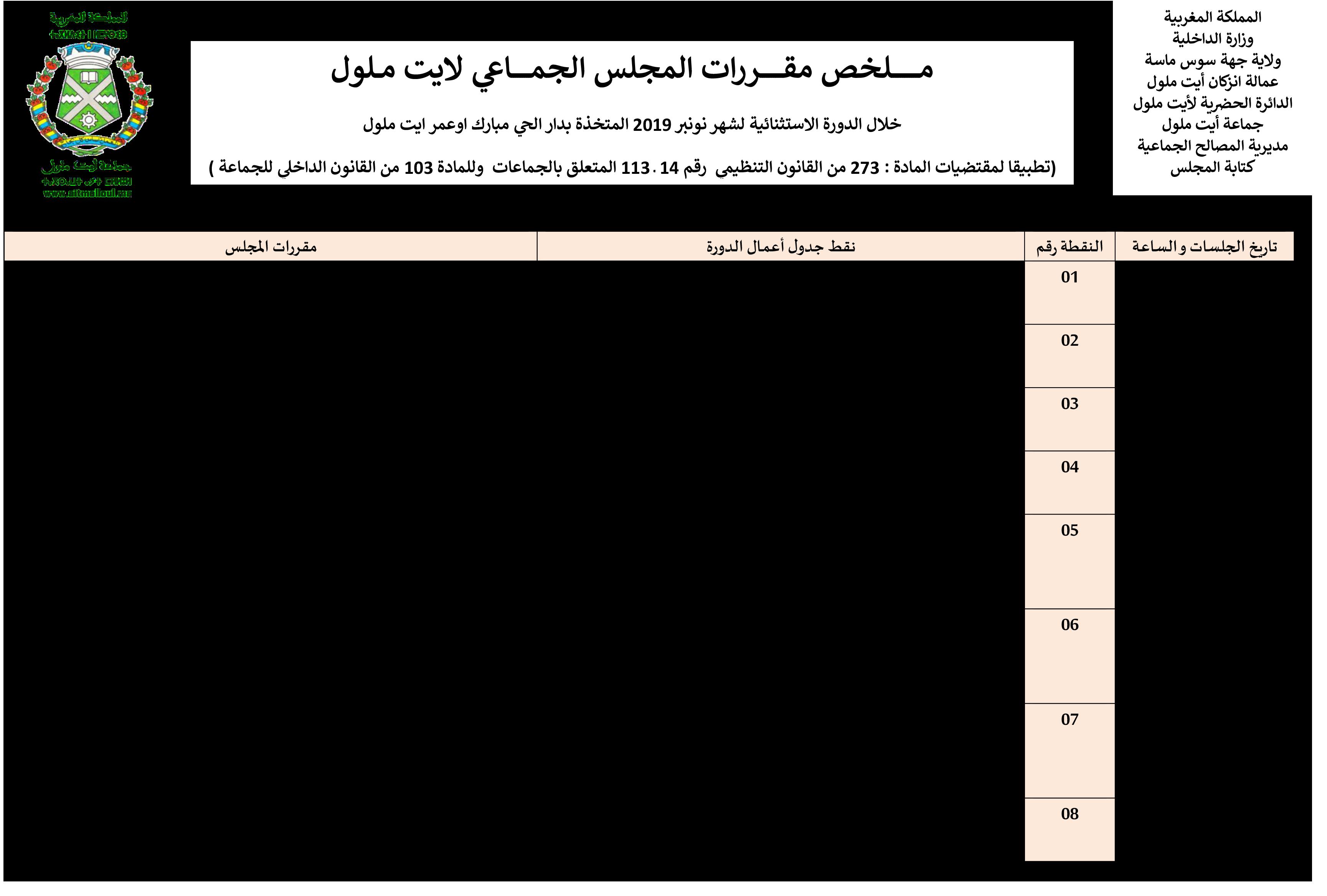 مـلخص مقـررات المجلس الجماعي لأيت ملول خلال الدورة الاستثنائية لشهر نونبر 2019 المتخذة بدار الحي مبارك اوعمر ايت ملول
