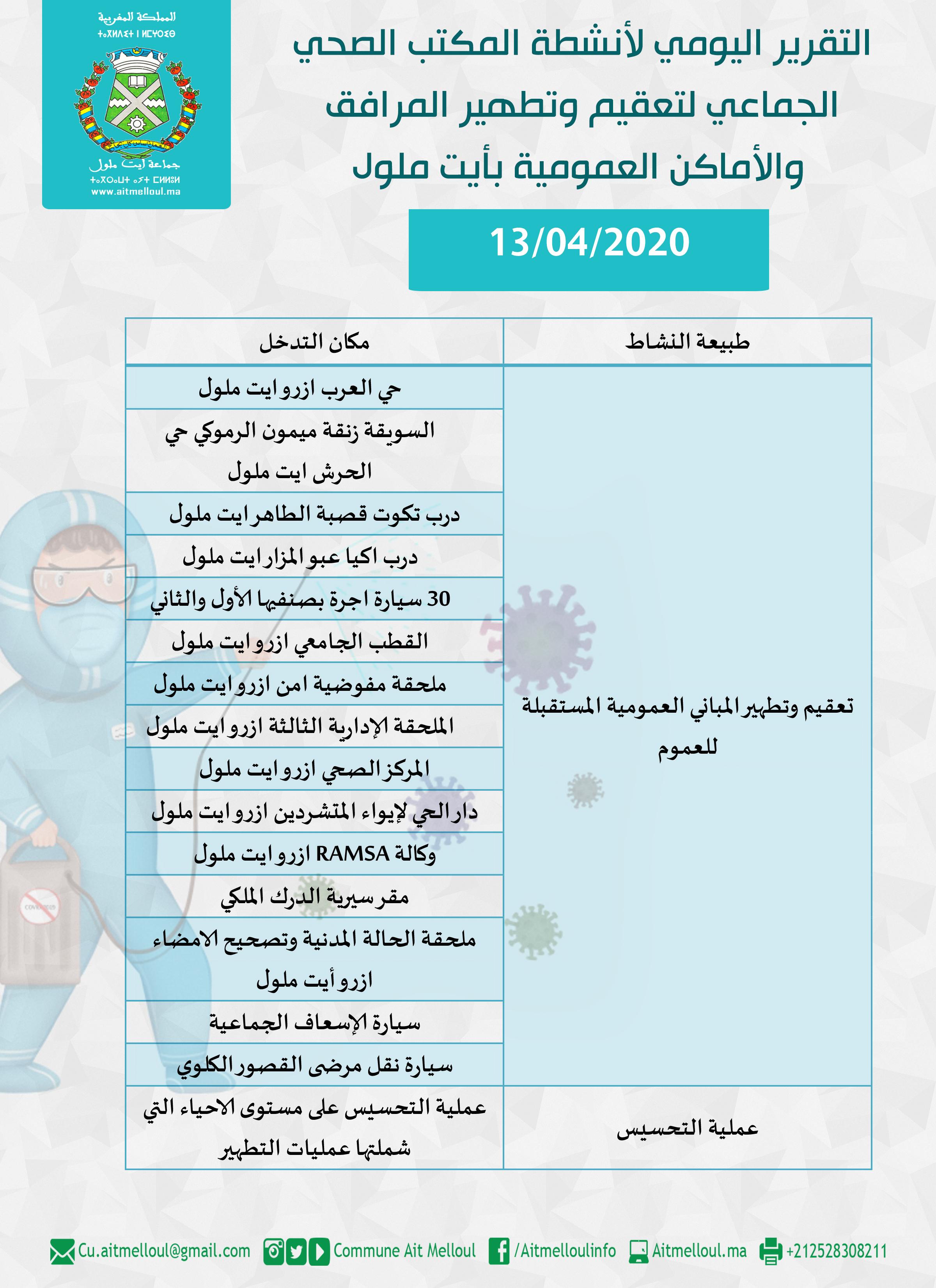 التقرير اليومي لأنشطة المكتب الصحي الجماعي لتعقيم وتطهير المرافق  والأماكن العمومية بأيت ملول من 13 إلى 19 أبريل 2020