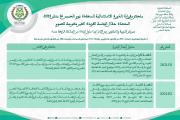 مقررات المجلس الجماعي لأيت ملول للدورة الإستثنائية 14 يناير 2021