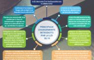 principaux changements introduits par la loi 55.99